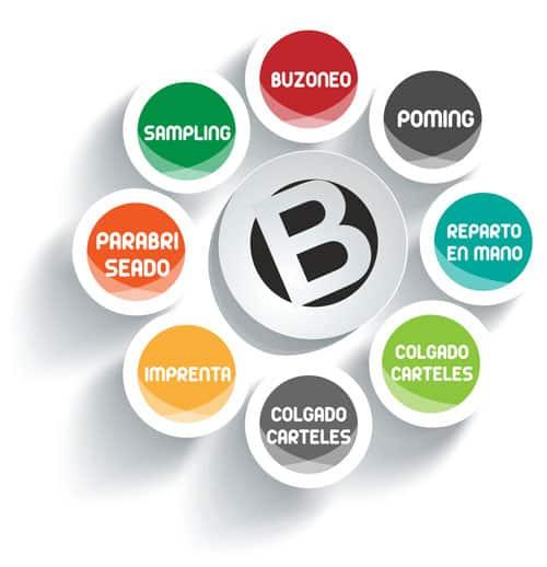 EMPRESA DE BUZONEO Y REPARTO DE PUBLICIDAD